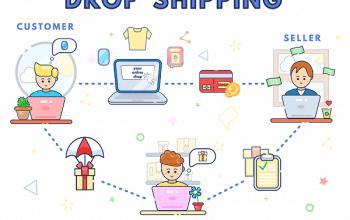 hoe-werkt-dropshipping